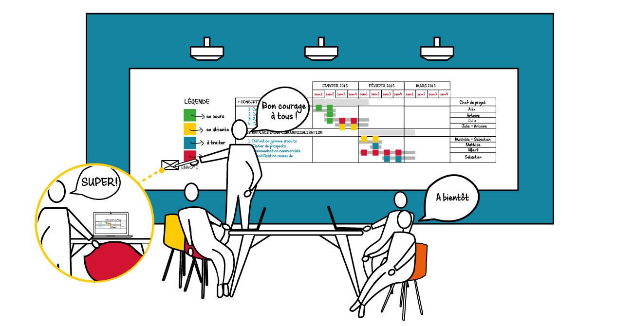 gestion de projet tout savoir   ma vision de la gestion de