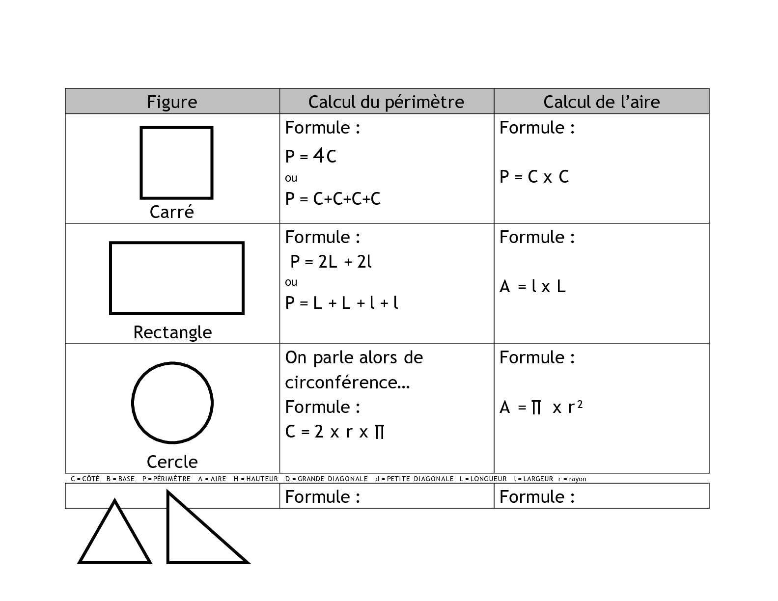 Comment calculer un perimetre - Calcul de metre carre ...